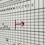 Podstawy NPR – wyznaczanie fazy niepłodności poowulacyjnej